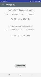 Android-daljinski nadzor potrošnje vode